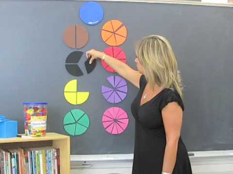Fraction Circles  Youtube Fraction Circles