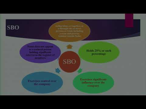 Sec-90 Beneficial Ownership Co. Law V-1 By Ravi Verma