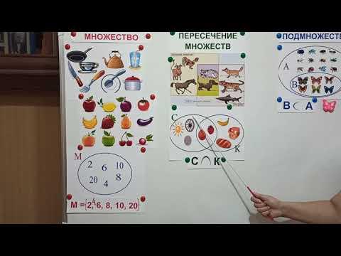 Видеоурок подмножество 3 класс