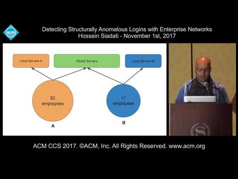 ACM CCS 2017 - Detecting Structurally Anomalous Logins with Enterprise Networks - Hossein Siadati
