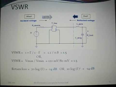 RF Electronics Concepts Jones G00061399  EE450