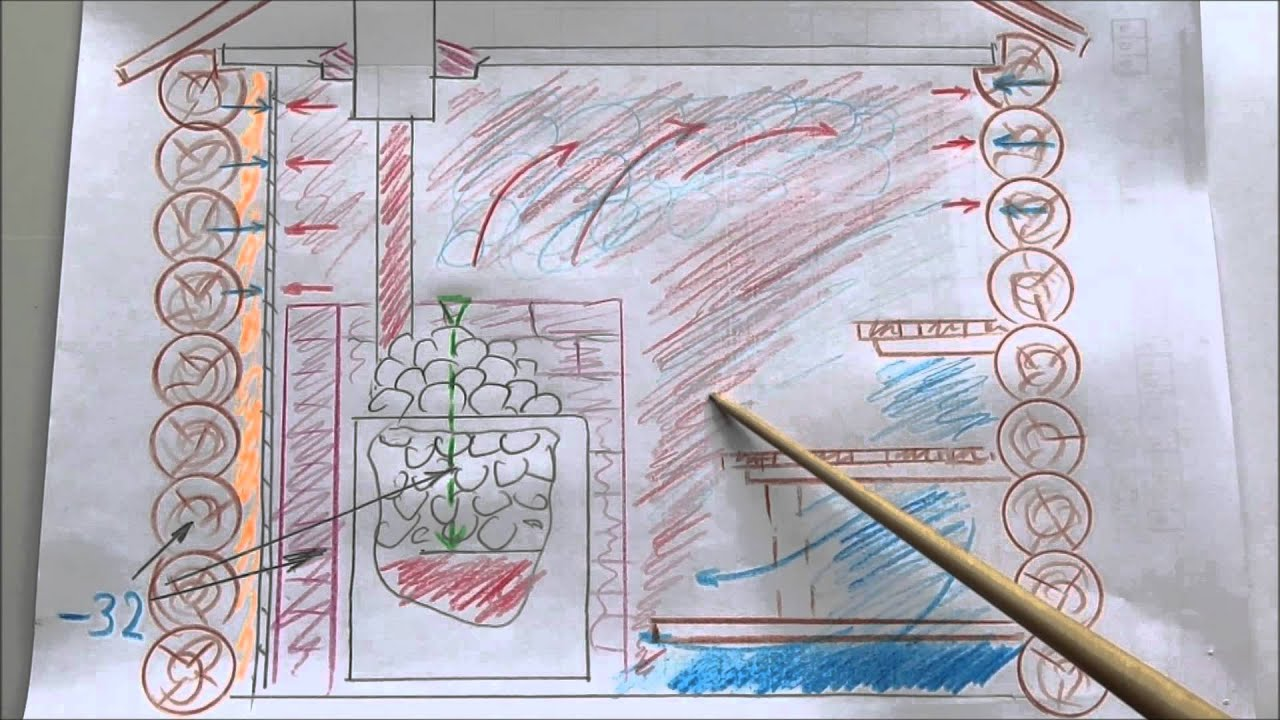 Баня стены конденсат / Condensation on the walls of the bath