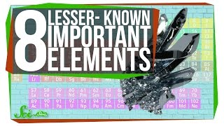 8 Lesser-Known, Useful Elements