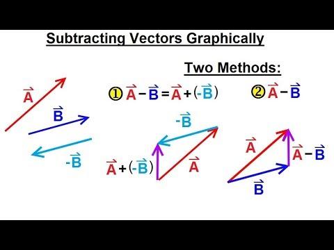 Calculus 3: Vector Calculus in 2D (7 of 39) Subtracting Vectors - YouTube