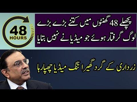 Big Development in last 48 Hours in Pakistan