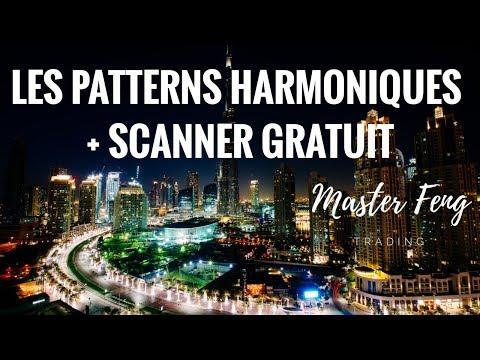 TRADING FOREX: COMMENT OBTENIR UN SCANNER HARMONIQUE GRATUIT