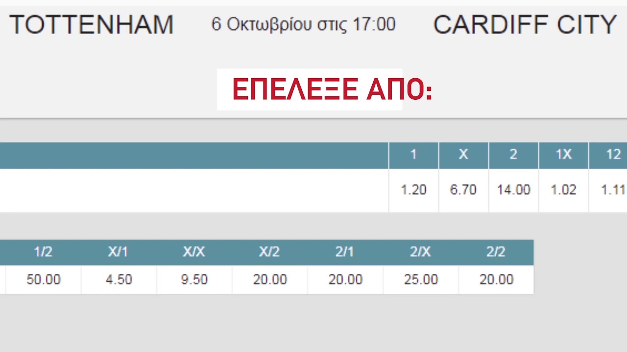 How to place a bet. ?  . Fonbet Cyprus.