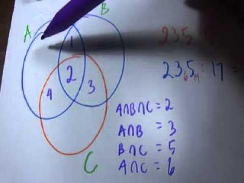 Konsep irisan 3 himpunan dengan rumus cepat matematika smp sma 7 8 konsep irisan 3 himpunan dengan rumus cepat matematika smp sma 7 8 9 x xi xii youtube ccuart Image collections