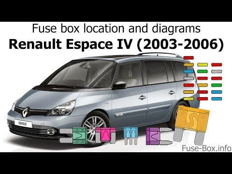 fuse box location and diagrams renault espace iv (2003 2006 fuse box circuit renault espace fuse box diagram manual #10