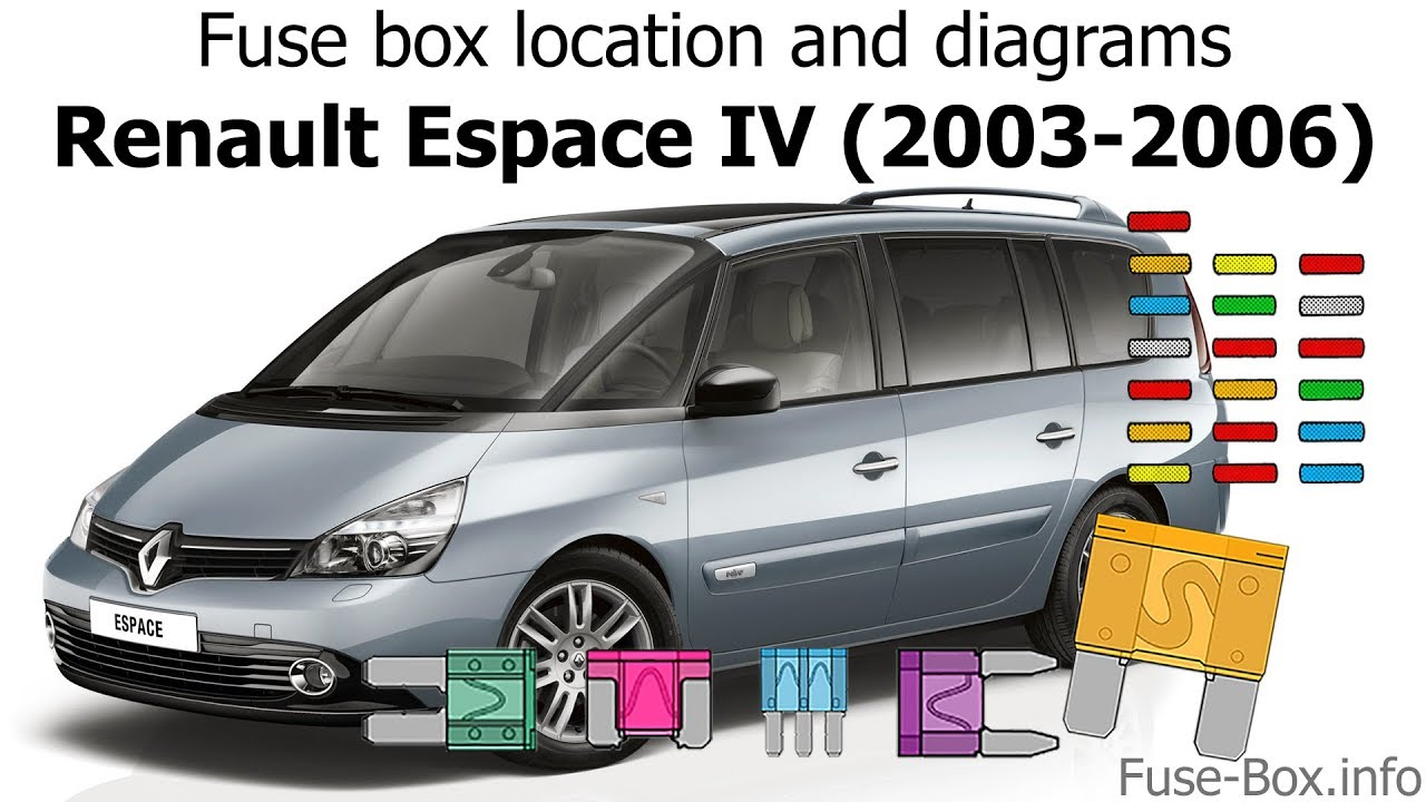 medium resolution of fuse box location and diagrams renault espace iv 2003 2006