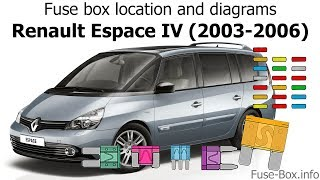 [DIAGRAM_3ER]  Fuse box location and diagrams: Renault Espace IV (2003-2006) - YouTube | Wiring Diagram Renault Espace Iv |  | YouTube