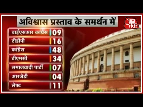 No Confidence Motion In Parliament; The Numbers Game, Who Has Got How Many?