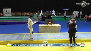 Novi Sad European Championships 2018 Day06 T16 WE UKR vs HUN