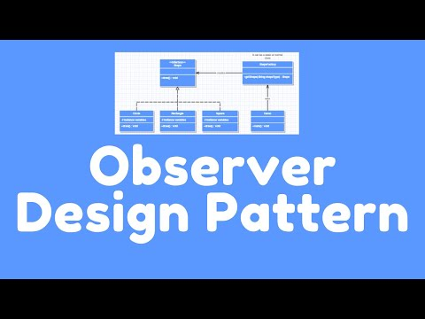 How to implement Observer Design Pattern in Java ?