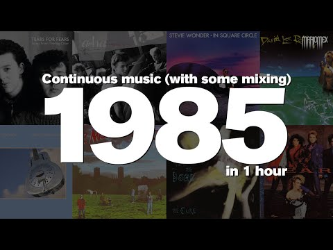 Download 1985 in 1 Hour (Revisited). Top hits including: Tears for Fears, a-ha, David Lee Roth and many more!