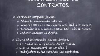 Tema 6 de FOL EL contrato de trabajo