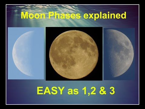 Flat earth Photography - Moon phases explained!