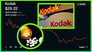 Kodak's Fall Has Begun! Becareful Buying KODK! Robinhood Webull Investing Stock News On KODK