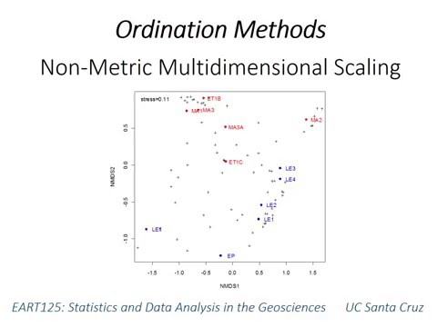 29: Non-Metric Multidimensional Scaling (NMDS)