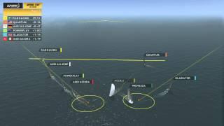 Royal Cup - Race 3 - Virtual Eye
