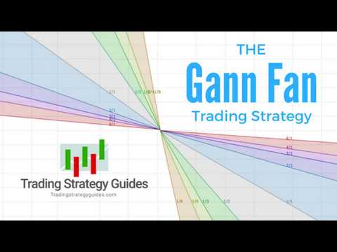 The Best Gann Fan Trading Strategy