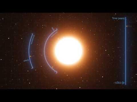 Animation of ultra-fast stellar evolution