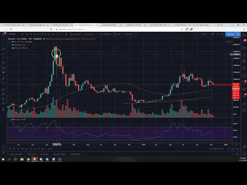 November 17th Bitcoin Crypto Market Update
