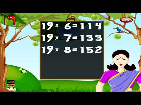 Maths Times Tables HD | Times Tables For Kids | Times Tables Practice | Multiplication Table of 19