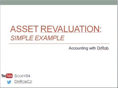 Asset Revaluation - Basics