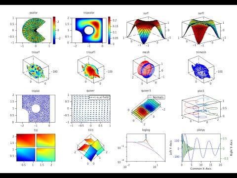 Graphs in SCILAB by Ms. Suman, Associate Professor, SSIET Derabassi