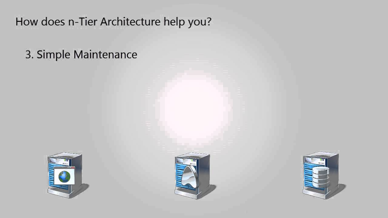 N tier architecture explained funnycat tv for N tier architecture c