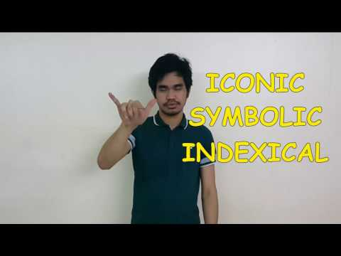 ICONIC SYMBOLIC AND INDEXICAL in FILIPINO SIGN LANGUAGE (FSL)