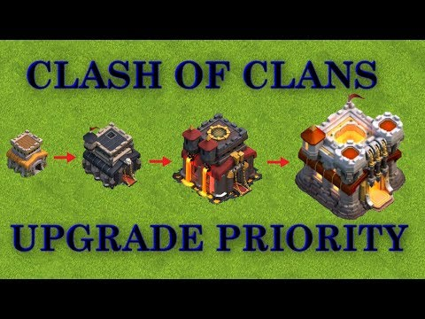 War Weight Upgrade Prioritization (UPDATED) - Clash of Clans 2018