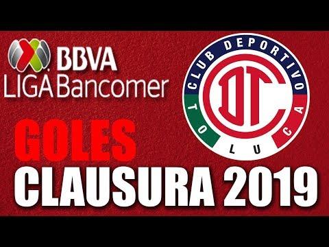 Deportivo Toluca ● Liga Mx Clausura 2019 ● Todos los goles