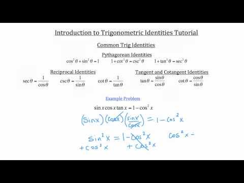 Understanding Trig Identities