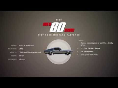 Download Youtube: Cult Classic Cars: The Best Movie Cars of All Time