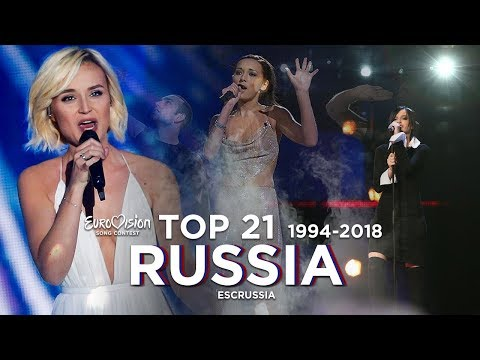 Russia In Eurovision - Top 21 (1994-2018)