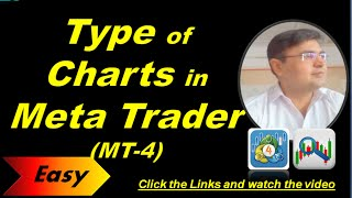12   Types of Charts in Forex and Candlestick, Forex course in Urdu Hindi