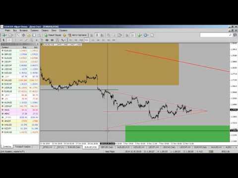 Внутридневной фундаментальный анализ рынка Форекс от 13.11.2014