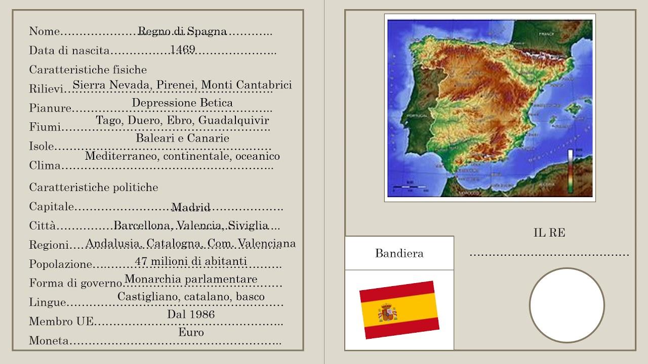 Cartina Spagna Politica E Fisica.La Spagna Fisica Politica Ed Economica Prof Betti Youtube