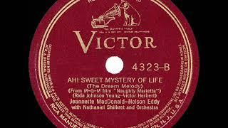 1937 HITS ARCHIVE: Ah Sweet Mystery Of Life - Jeannette MacDonald & Nelson Eddy