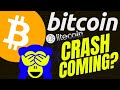 What's Next For BITCOIN and LITECOIN ?btc ltc price prediction, analysis, news, trading