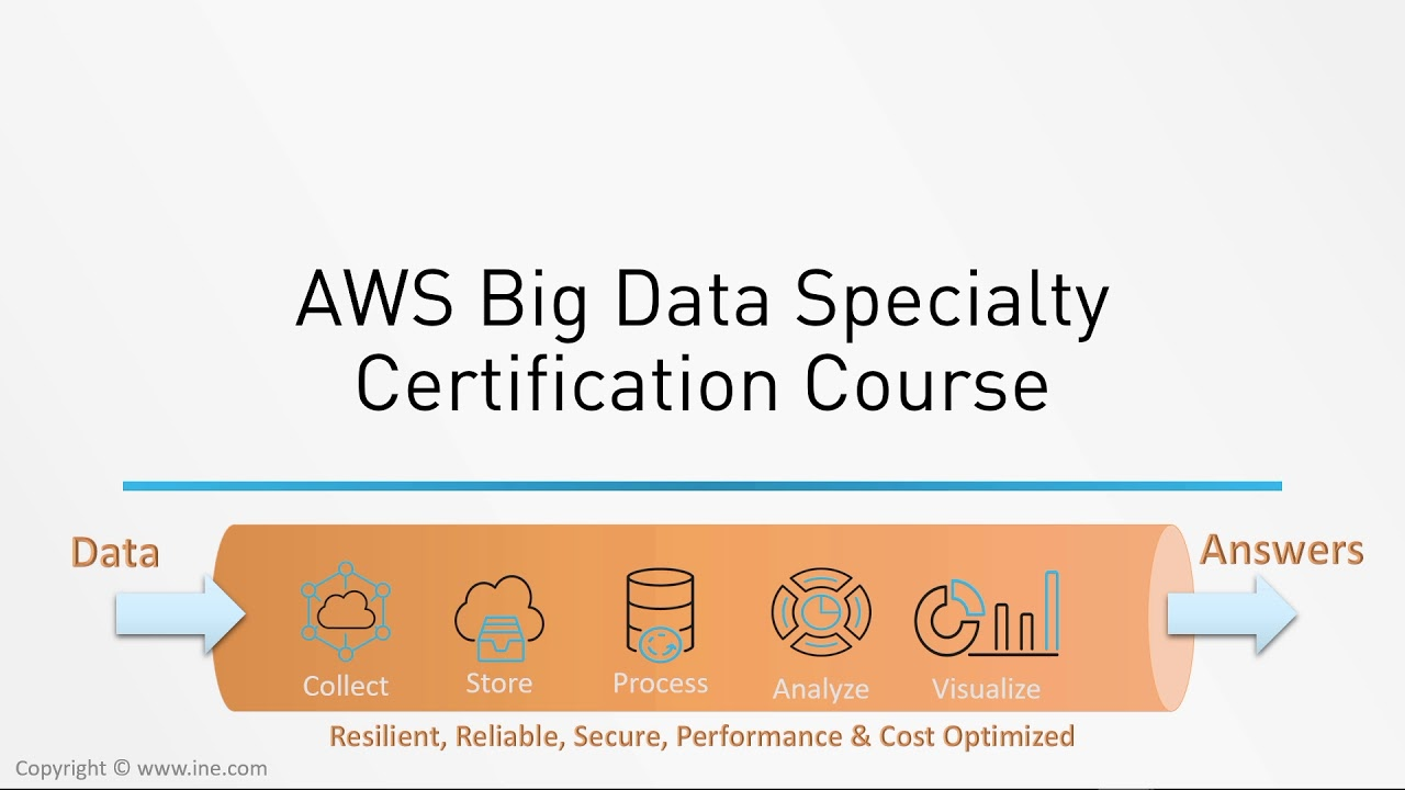 Aws Certified Big Data Specialty Certification Youtube