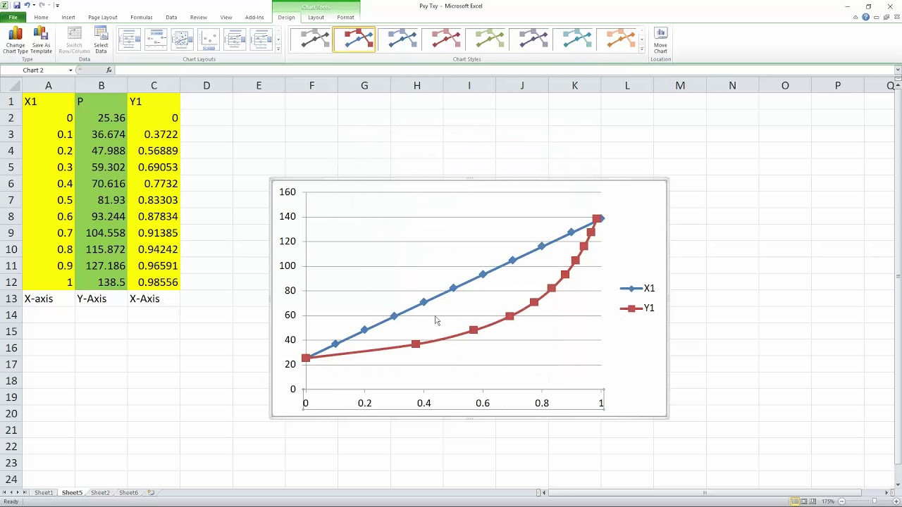 hight resolution of plotting a p xy diagram in excel