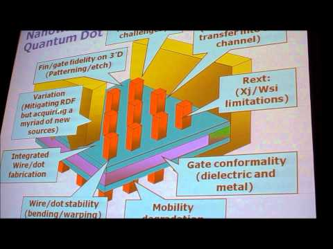 Demystifying Moore's Law