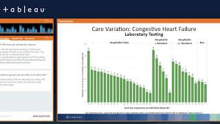 Reducing Cost & Advancing Care with Data