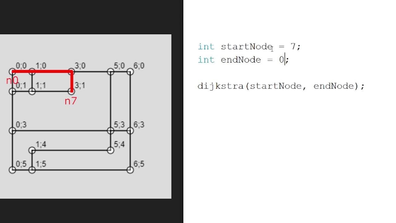 Dijkstra algorithm C++ example