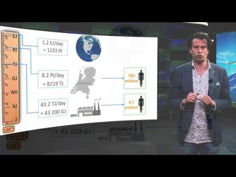 Measuring Energy - Sustainable Energy - TU Delft