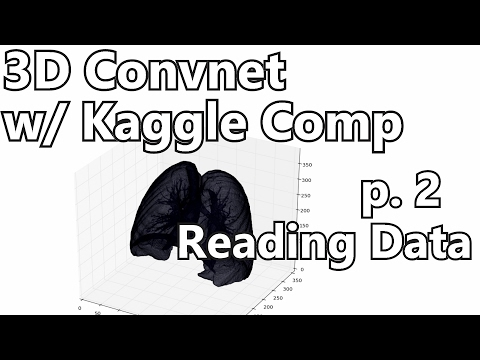 Reading Files - 3D Convolutional Neural Network w/ Kaggle and 3D