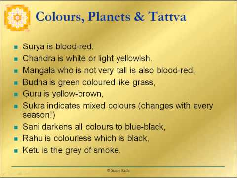 Graha Colours, planets and Tattva - Navagraha02-s11